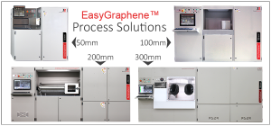 Fig. 1: EasyGraphene™ Process Solutions